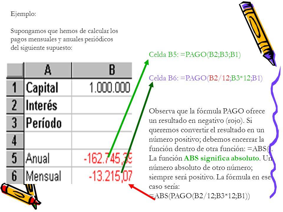 Celda B6: =PAGO(B2/12;B3*12;B1)