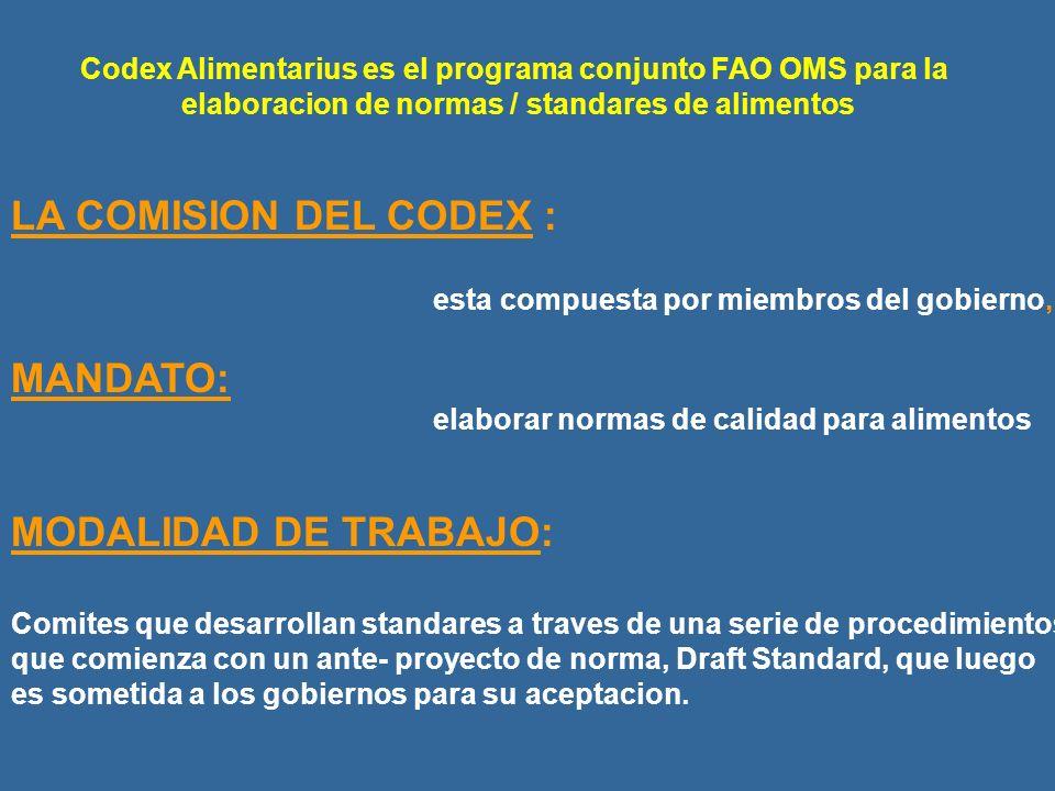 LA COMISION DEL CODEX : MANDATO: MODALIDAD DE TRABAJO: