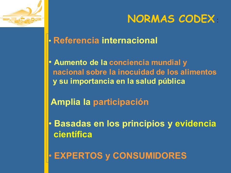 NORMAS CODEX : Aumento de la conciencia mundial y
