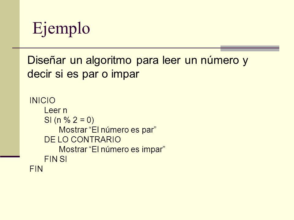 Ejemplo Diseñar un algoritmo para leer un número y decir si es par o impar. INICIO. Leer n. SI (n % 2 = 0)