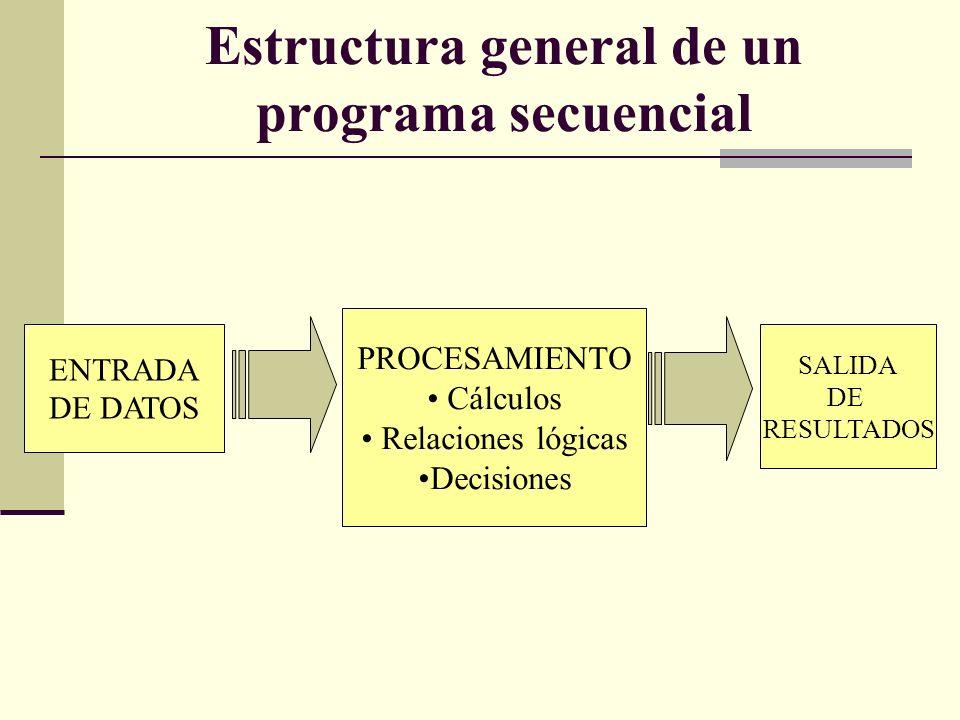 Estructura general de un programa secuencial