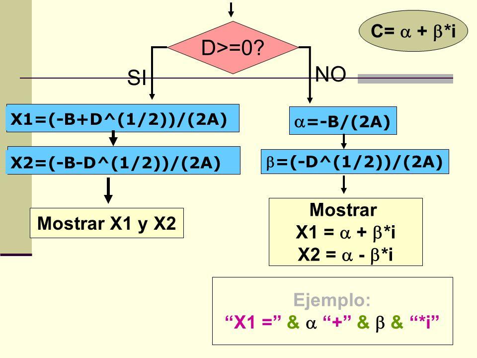 D>=0 NO SI C=  + *i =-B/(2A) Mostrar Mostrar X1 y X2