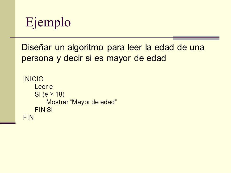 Ejemplo Diseñar un algoritmo para leer la edad de una persona y decir si es mayor de edad. INICIO.