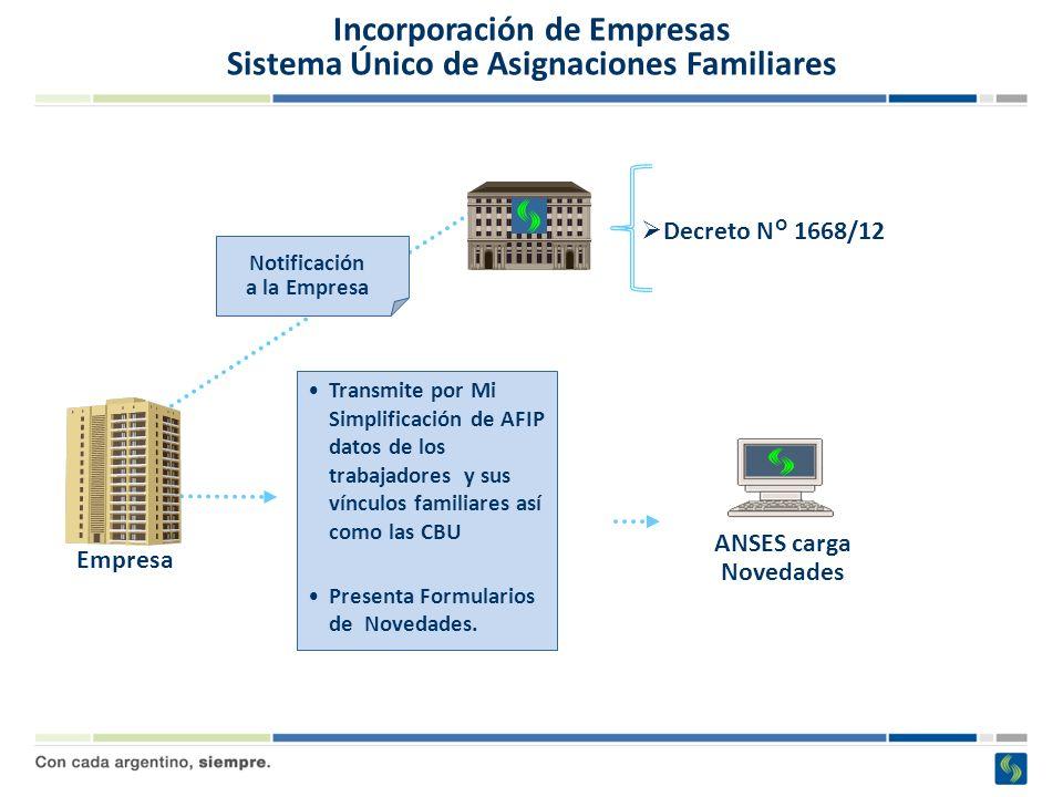 Incorporación de Empresas Sistema Único de Asignaciones Familiares