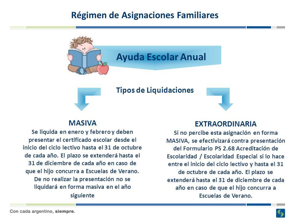 Régimen de Asignaciones Familiares Tipos de Liquidaciones