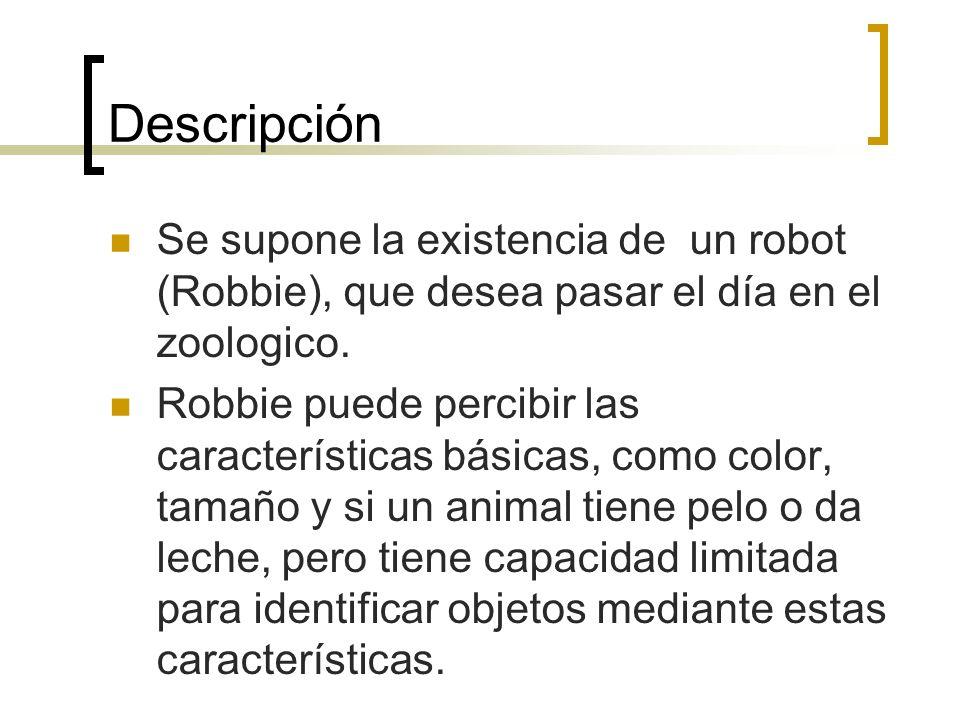 Descripción Se supone la existencia de un robot (Robbie), que desea pasar el día en el zoologico.