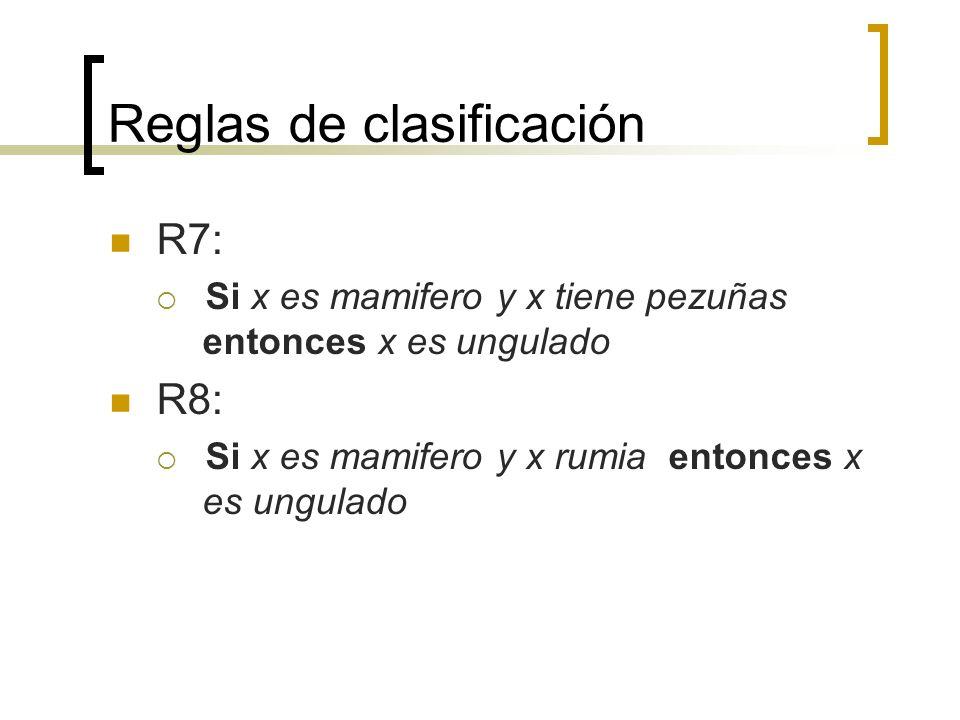 Reglas de clasificación