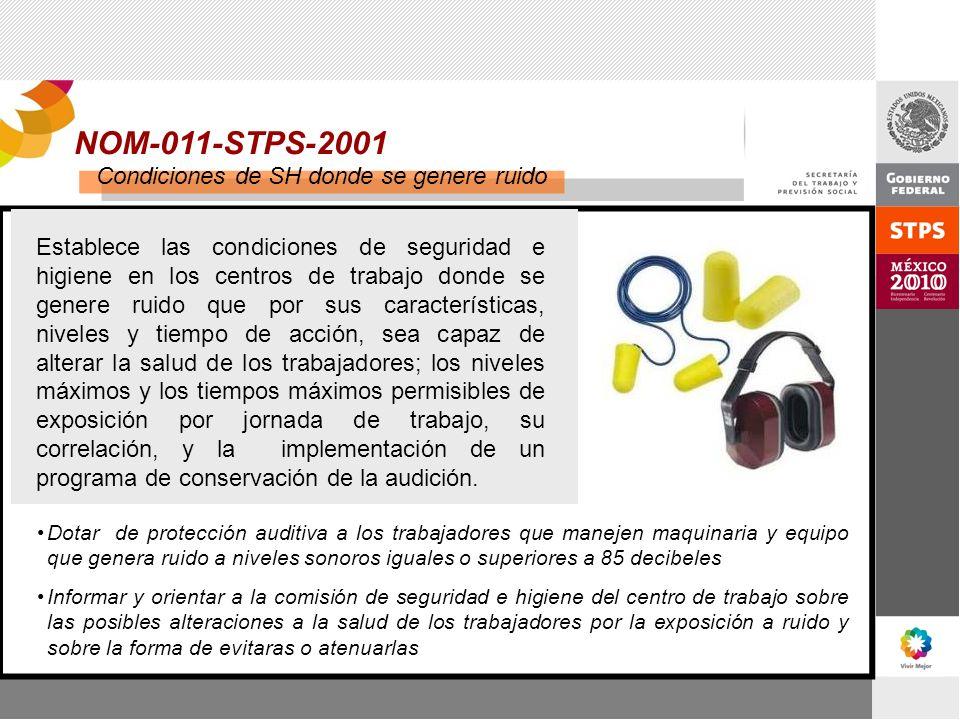 NOM-011-STPS-2001 Condiciones de SH donde se genere ruido