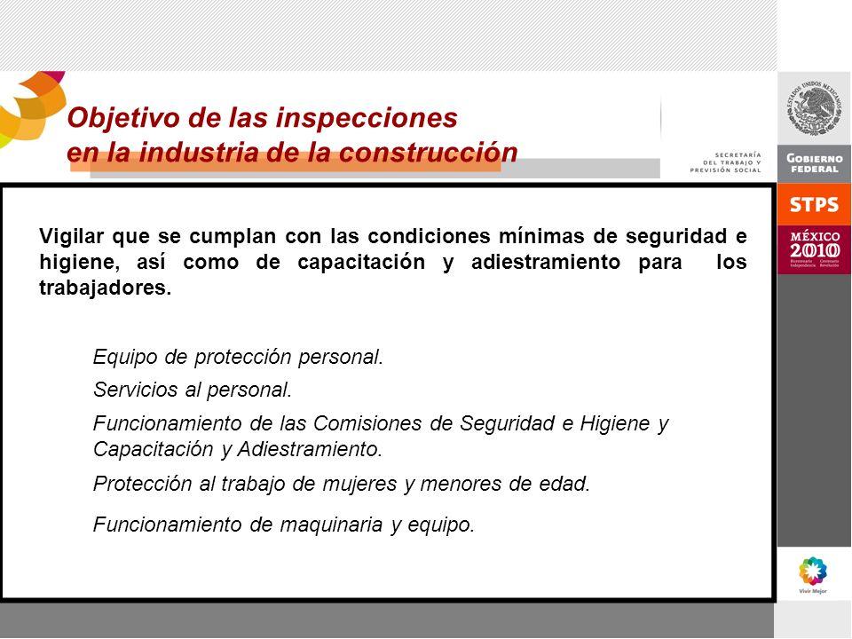 Objetivo de las inspecciones en la industria de la construcción