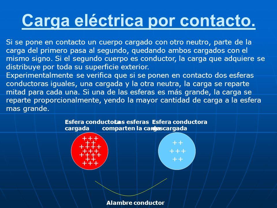 Carga eléctrica por contacto.