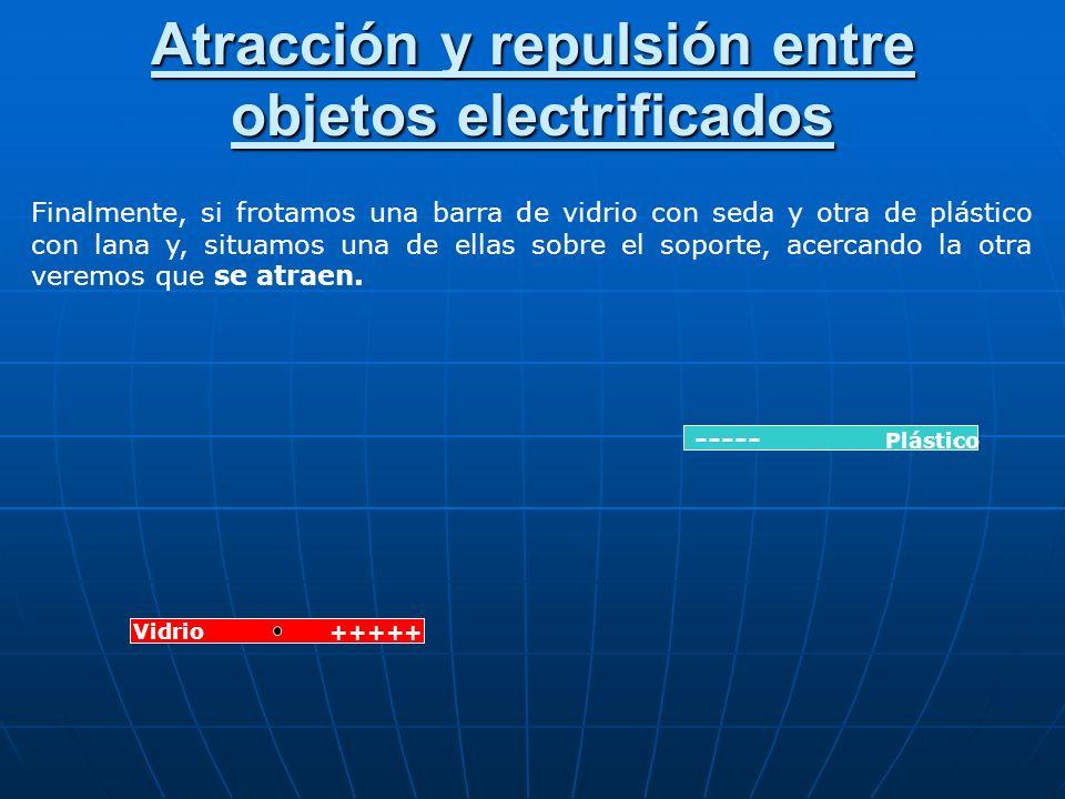 Atracción y repulsión entre objetos electrificados