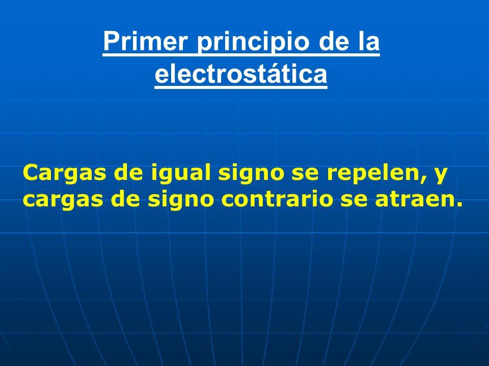 Primer principio de la electrostática