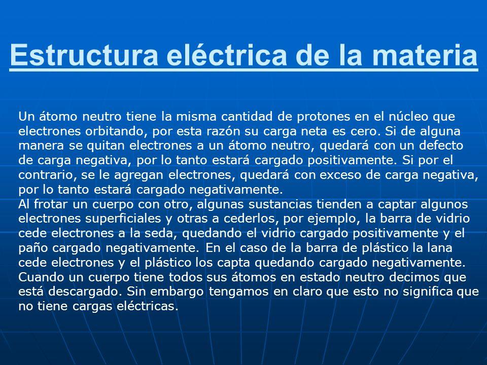 Estructura eléctrica de la materia