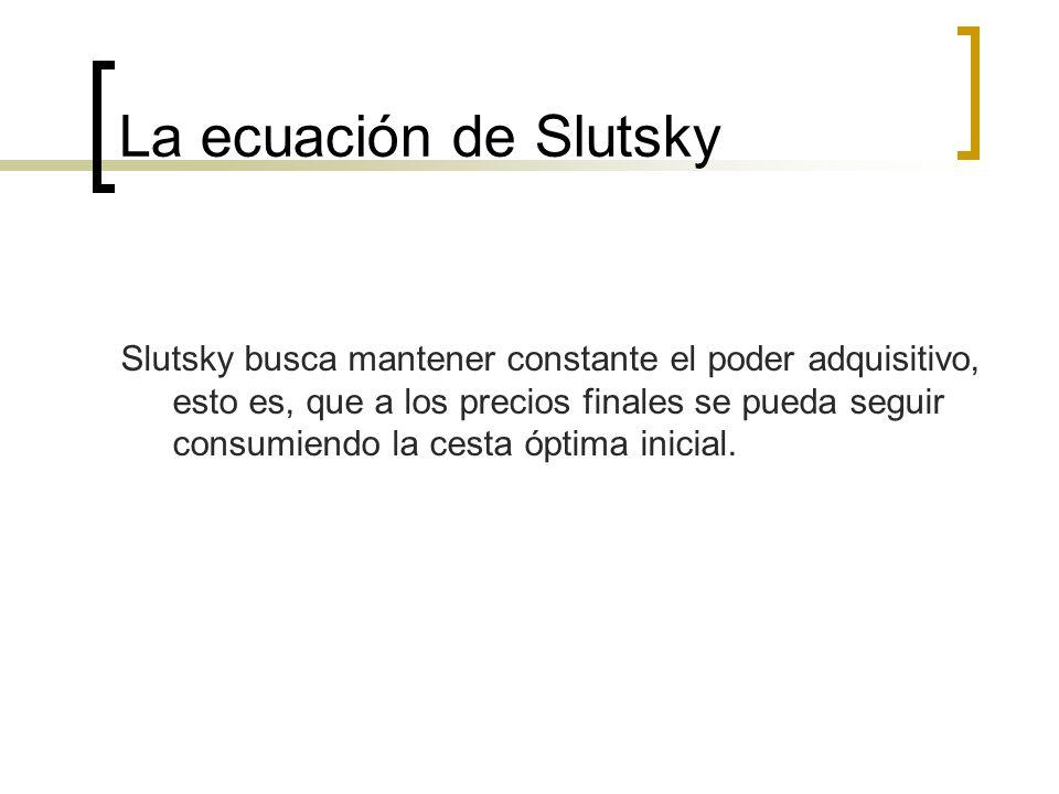 La ecuación de Slutsky