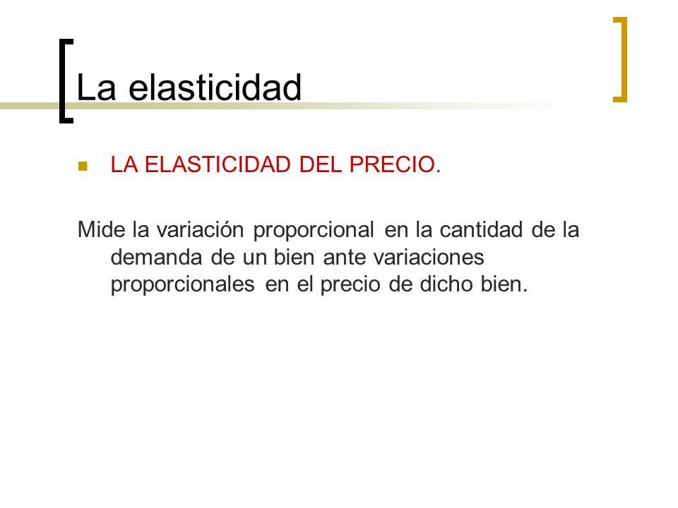 La elasticidad LA ELASTICIDAD DEL PRECIO.