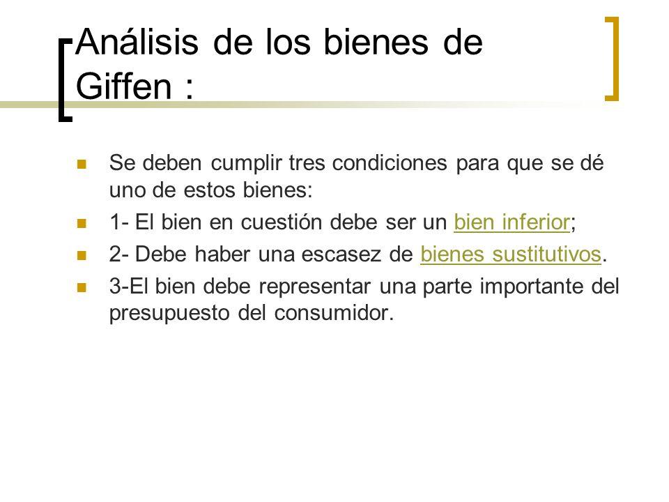 Análisis de los bienes de Giffen :
