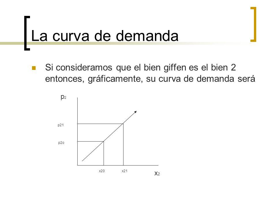 La curva de demanda Si consideramos que el bien giffen es el bien 2 entonces, gráficamente, su curva de demanda será.