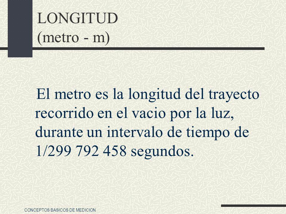 LONGITUD (metro - m) El metro es la longitud del trayecto recorrido en el vacio por la luz, durante un intervalo de tiempo de 1/299 792 458 segundos.