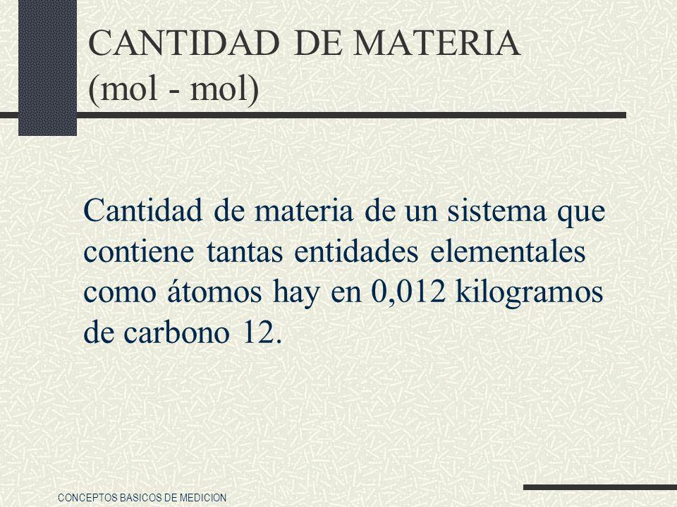 CANTIDAD DE MATERIA (mol - mol)