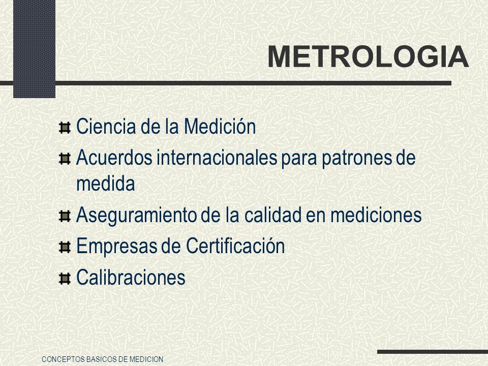 METROLOGIA Ciencia de la Medición