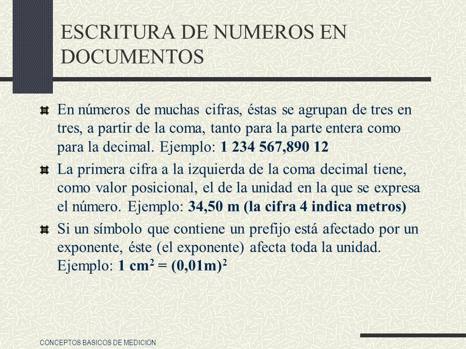 ESCRITURA DE NUMEROS EN DOCUMENTOS