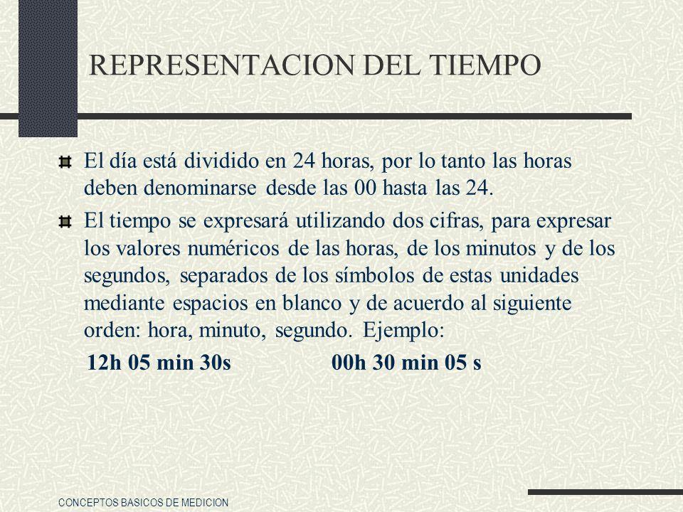 REPRESENTACION DEL TIEMPO