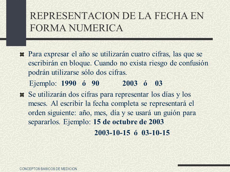 REPRESENTACION DE LA FECHA EN FORMA NUMERICA