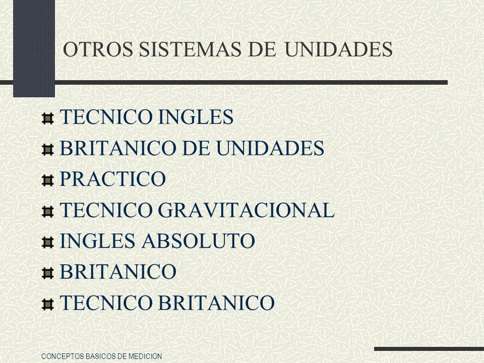 OTROS SISTEMAS DE UNIDADES