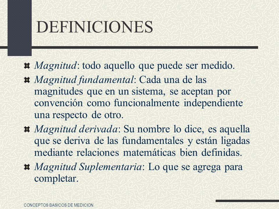 DEFINICIONES Magnitud: todo aquello que puede ser medido.