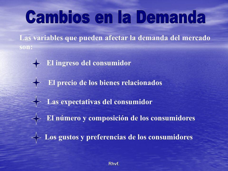 Cambios en la Demanda Las variables que pueden afectar la demanda del mercado son: El ingreso del consumidor.