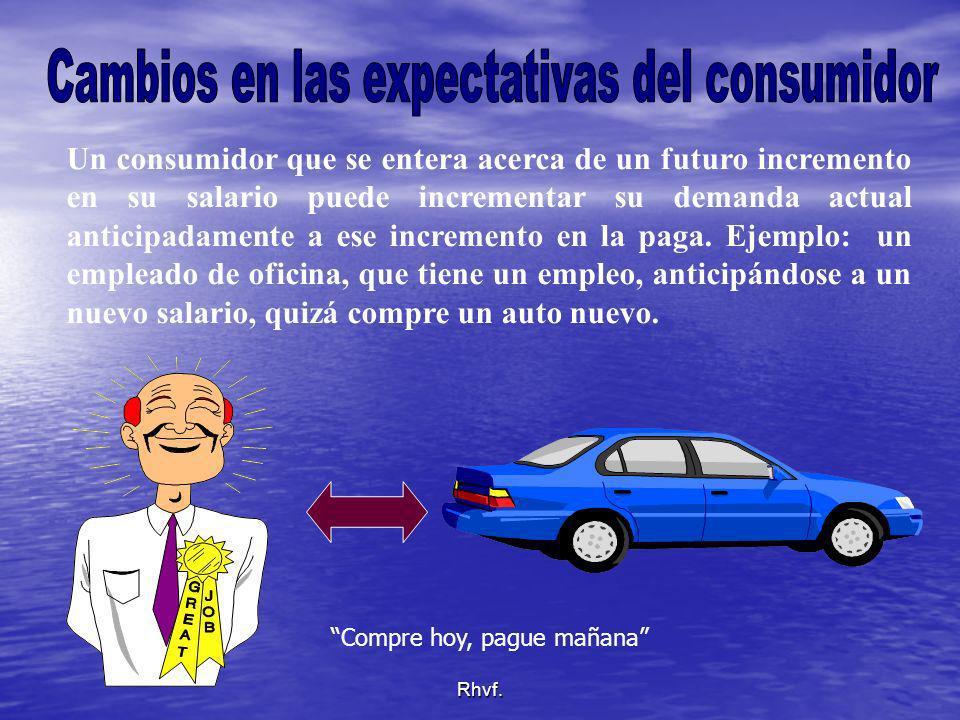 Cambios en las expectativas del consumidor