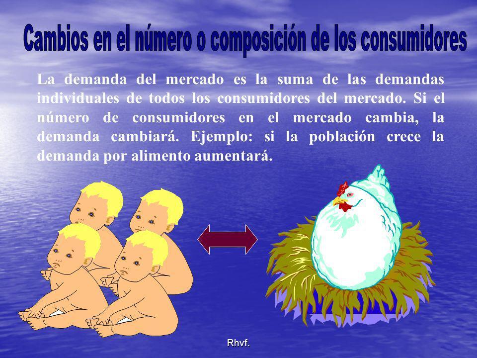 Cambios en el número o composición de los consumidores