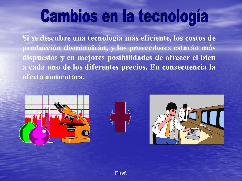 Cambios en la tecnología