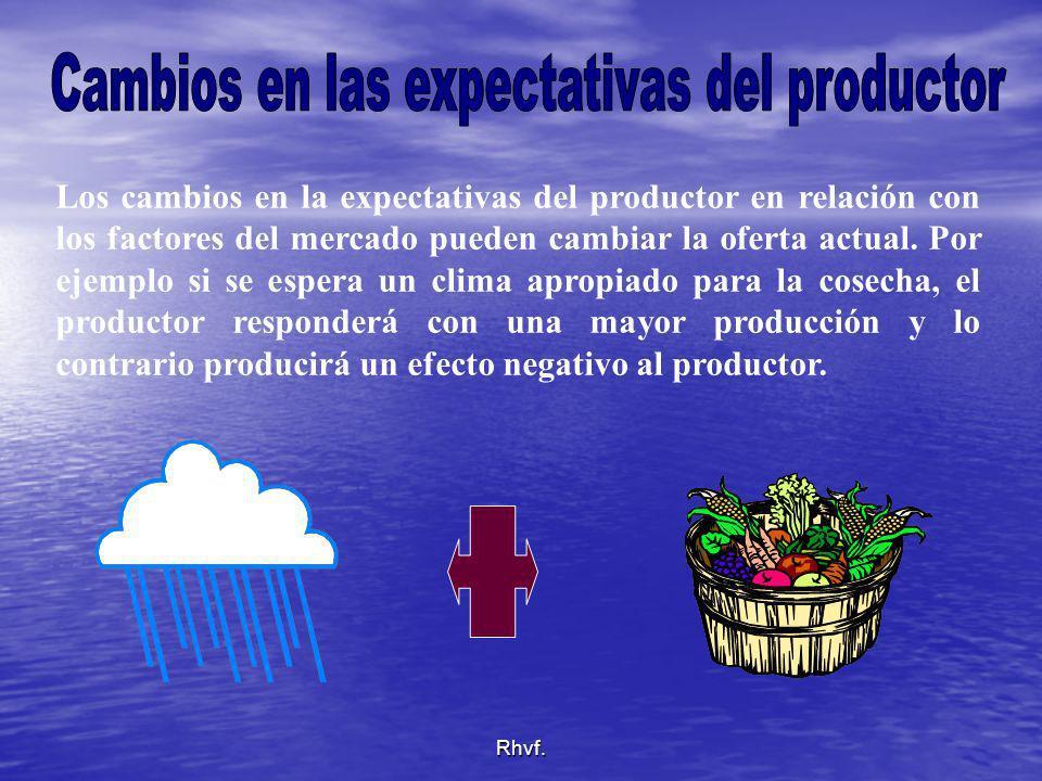 Cambios en las expectativas del productor