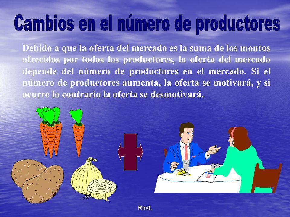 Cambios en el número de productores