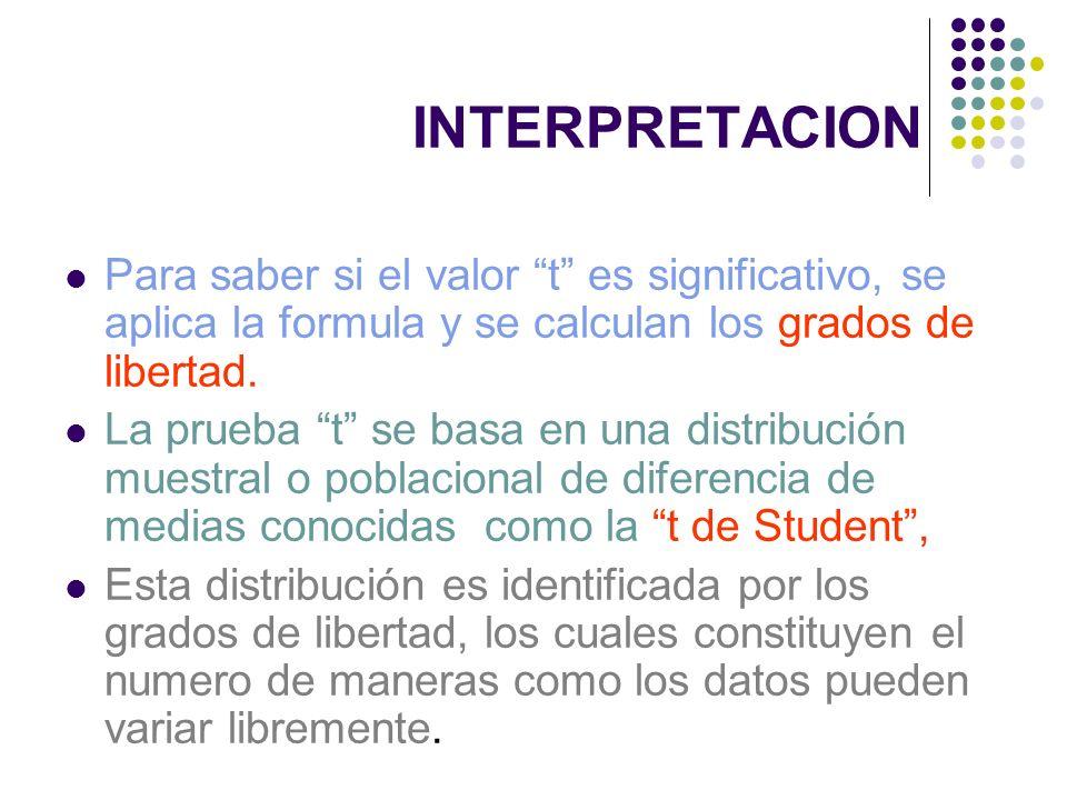 INTERPRETACION Para saber si el valor t es significativo, se aplica la formula y se calculan los grados de libertad.