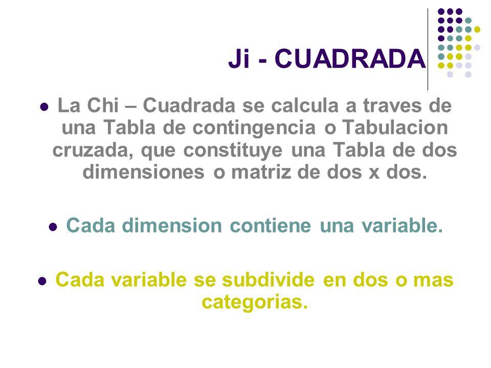 Ji - CUADRADA