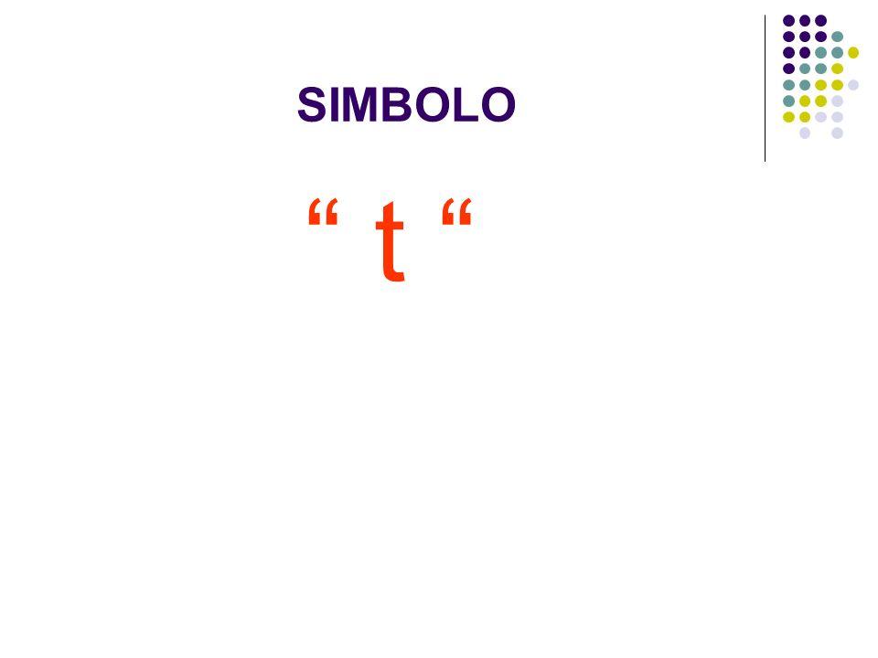 SIMBOLO t