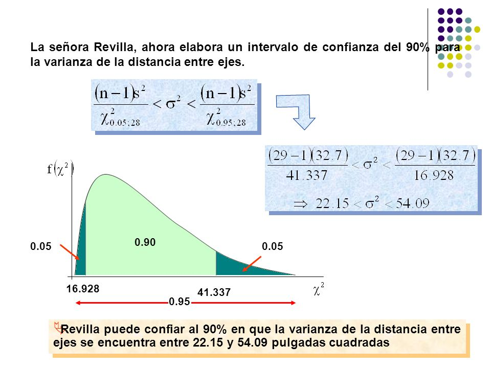 La señora Revilla, ahora elabora un intervalo de confianza del 90% para la varianza de la distancia entre ejes.