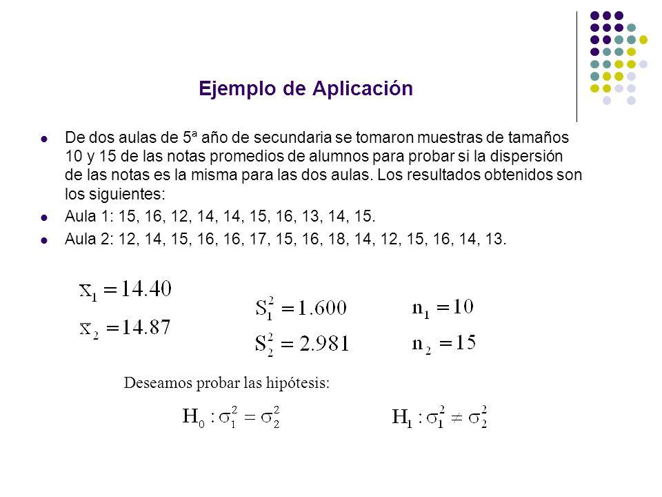 Ejemplo de Aplicación Deseamos probar las hipótesis:
