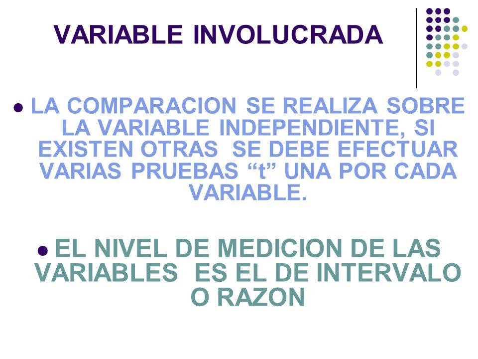 EL NIVEL DE MEDICION DE LAS VARIABLES ES EL DE INTERVALO O RAZON