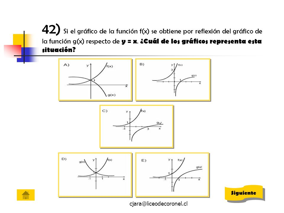 42) Si el gráfico de la función f(x) se obtiene por reflexión del gráfico de la función g(x) respecto de y = x. ¿Cuál de los gráficos representa esta situación