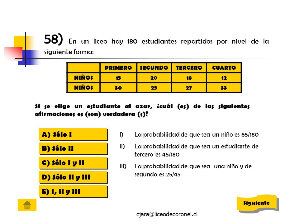 58) En un liceo hay 180 estudiantes repartidos por nivel de la siguiente forma: