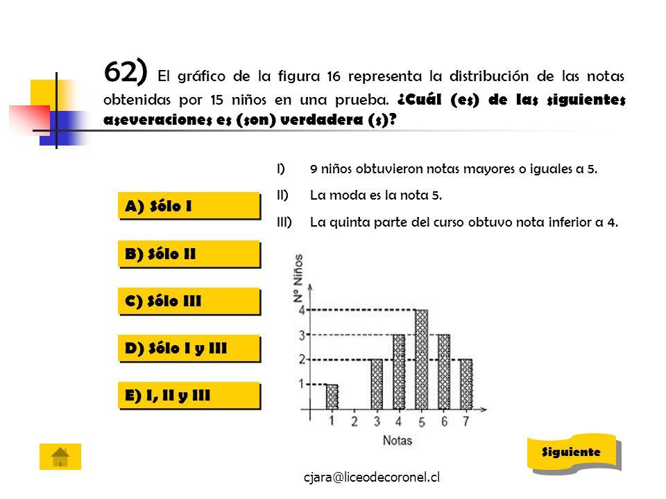 62) El gráfico de la figura 16 representa la distribución de las notas obtenidas por 15 niños en una prueba. ¿Cuál (es) de las siguientes aseveraciones es (son) verdadera (s)