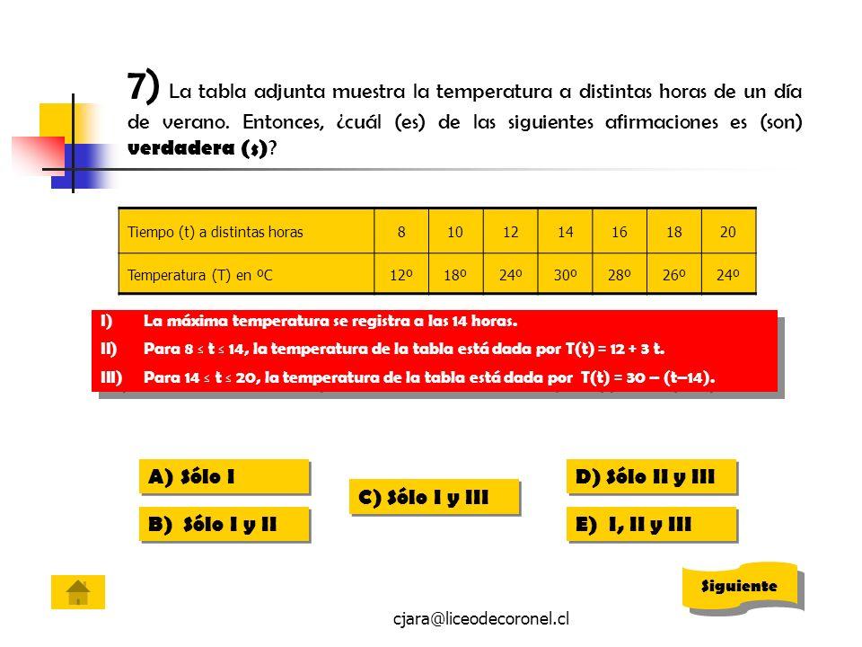 7) La tabla adjunta muestra la temperatura a distintas horas de un día de verano. Entonces, ¿cuál (es) de las siguientes afirmaciones es (son) verdadera (s)