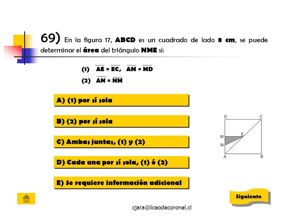 69) En la figura 17, ABCD es un cuadrado de lado 8 cm, se puede determinar el área del triángulo NME si: