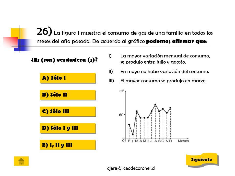 26) La figura 1 muestra el consumo de gas de una familia en todos los meses del año pasado. De acuerdo al gráfico podemos afirmar que: