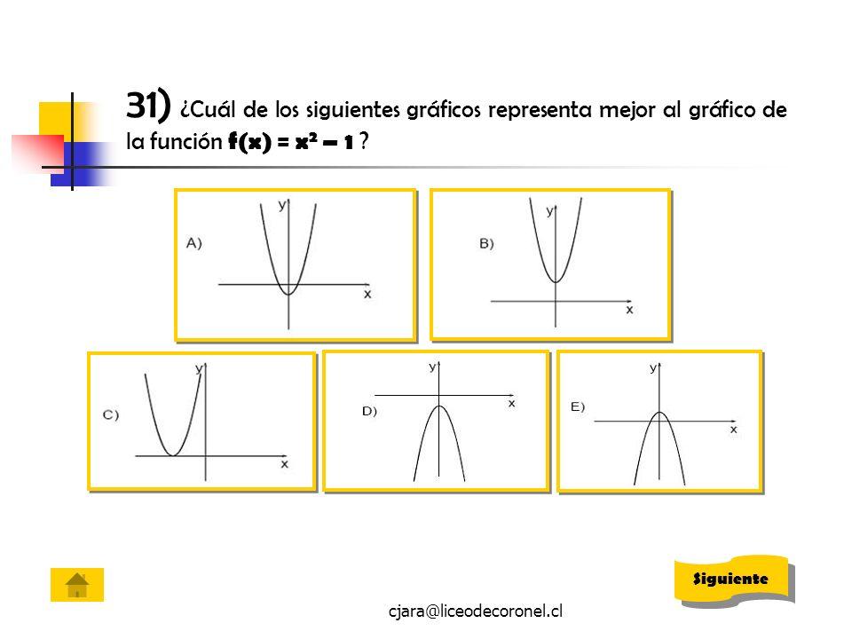 31) ¿Cuál de los siguientes gráficos representa mejor al gráfico de la función f(x) = x2 – 1