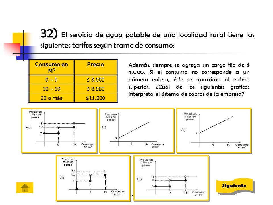 32) El servicio de agua potable de una localidad rural tiene las siguientes tarifas según tramo de consumo: