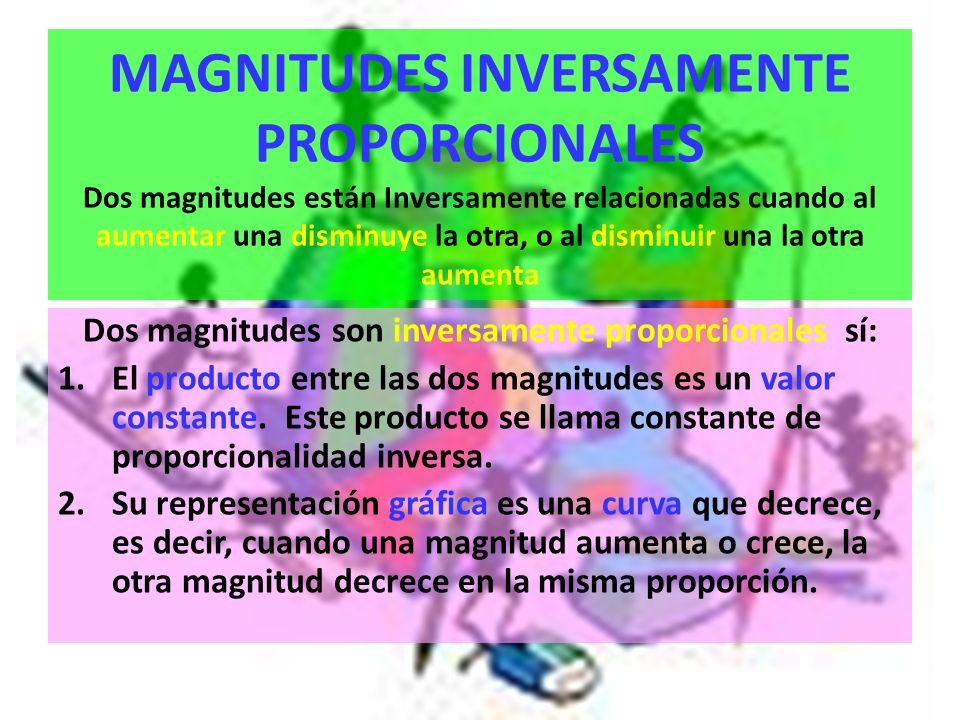 Dos magnitudes son inversamente proporcionales sí: